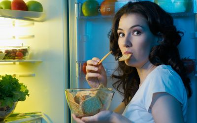 Mindful Eating (Part 4 of 6 Mindfulness Series)