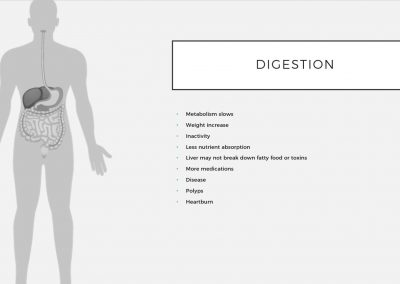 AGING DIGESTION